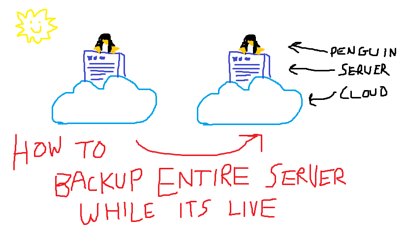 How To Backup Your Entire Server or VPS While It's Running Using Linux Hot Copy